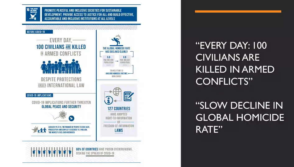 Infographic on civilian deaths in armed conflict